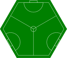 Three sided football pitch
