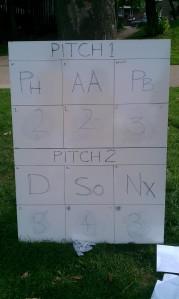 Sep 14 Scoreboard
